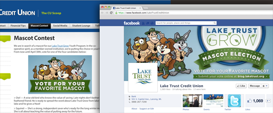 Lake Trust engaged in a social media campaign asking credit union members to 'vote' for their favorite mascot.